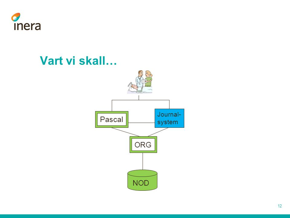 Vart vi skall… Journal- system Pascal ORG NOD