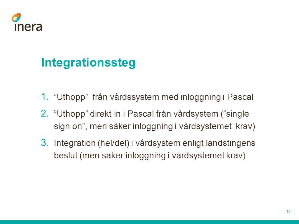 Integrationssteg Uthopp från vårdssystem med inloggning i Pascal