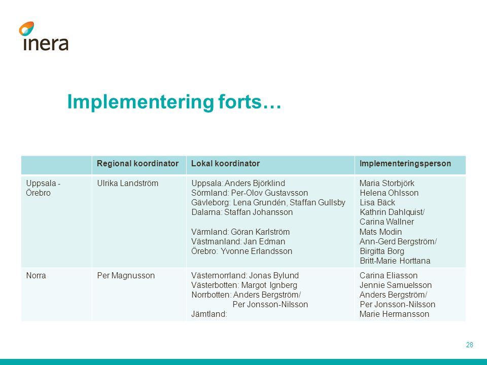 Implementering forts…
