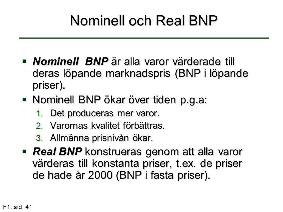 Nominell och Real BNP Nominell BNP är alla varor värderade till deras löpande marknadspris (BNP i löpande priser).