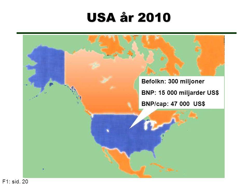 USA år 2010 Befolkn: 300 miljoner BNP: 15 000 miljarder US$