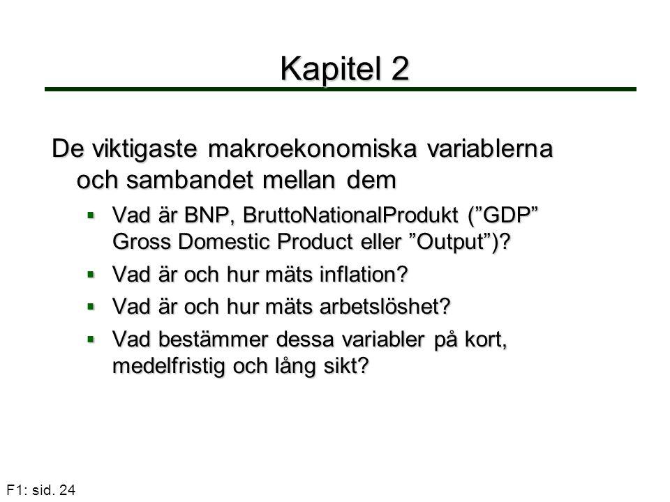 Kapitel 2 De viktigaste makroekonomiska variablerna och sambandet mellan dem.