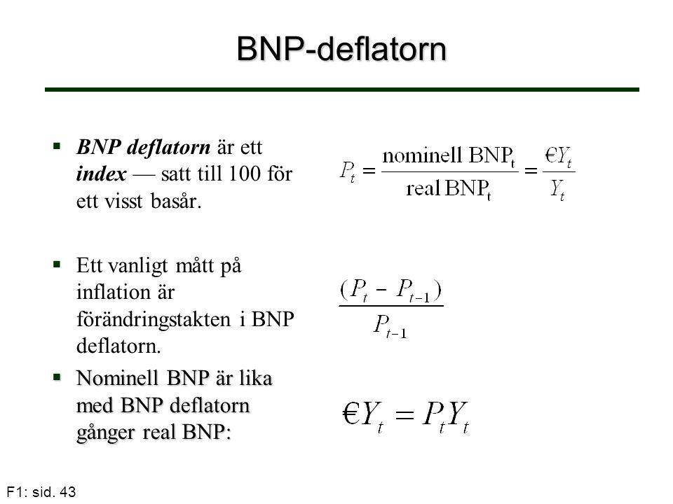 BNP-deflatorn BNP deflatorn är ett index — satt till 100 för ett visst basår. Ett vanligt mått på inflation är förändringstakten i BNP deflatorn.