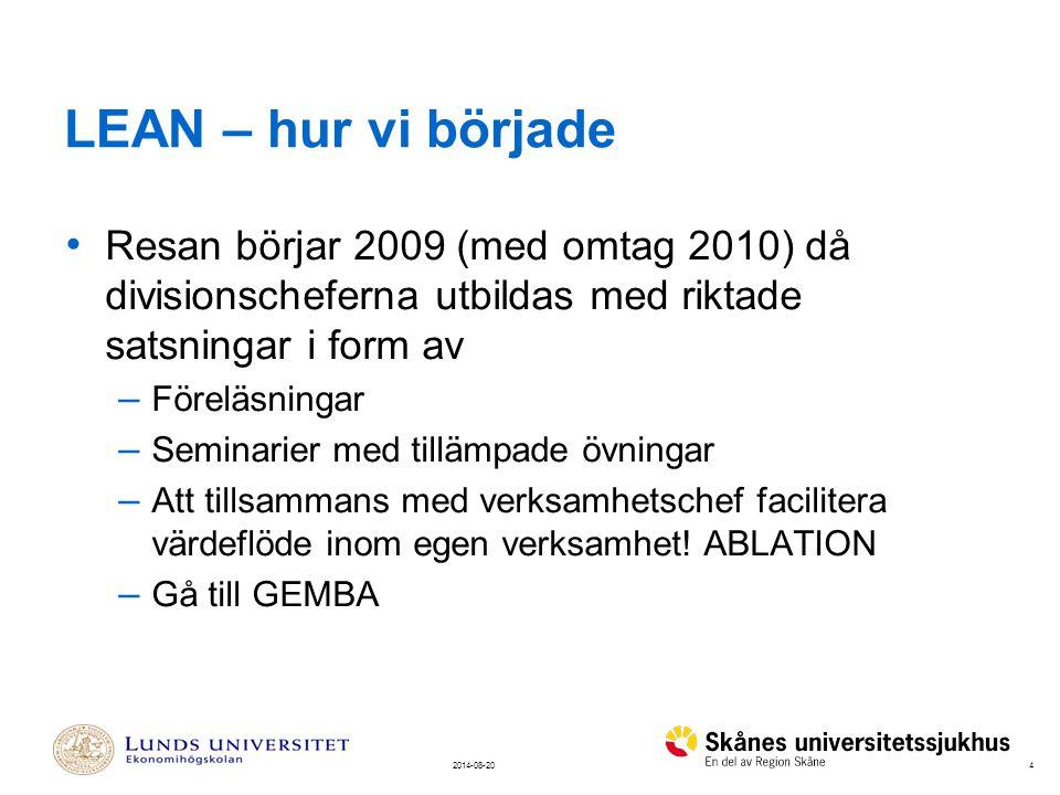 LEAN – hur vi började Resan börjar 2009 (med omtag 2010) då divisionscheferna utbildas med riktade satsningar i form av.