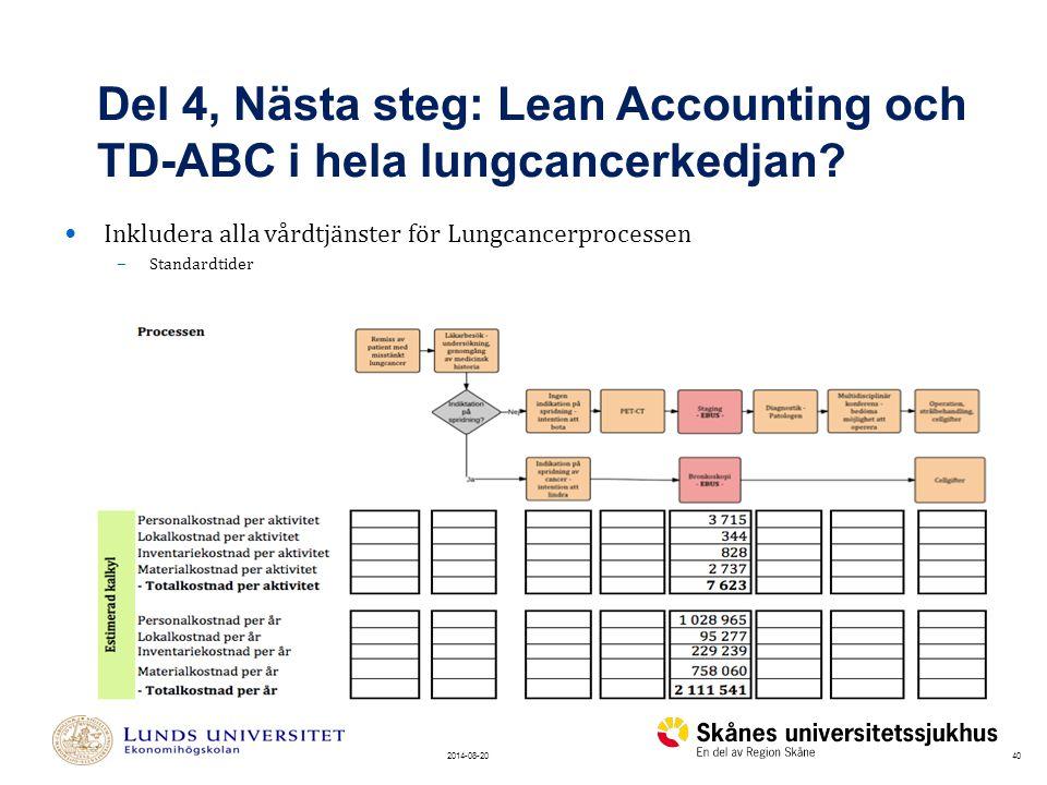 Del 4, Nästa steg: Lean Accounting och TD-ABC i hela lungcancerkedjan
