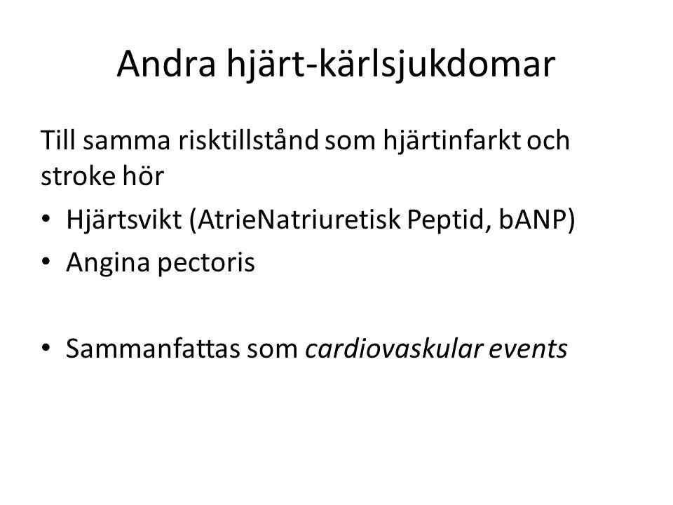 Andra hjärt-kärlsjukdomar