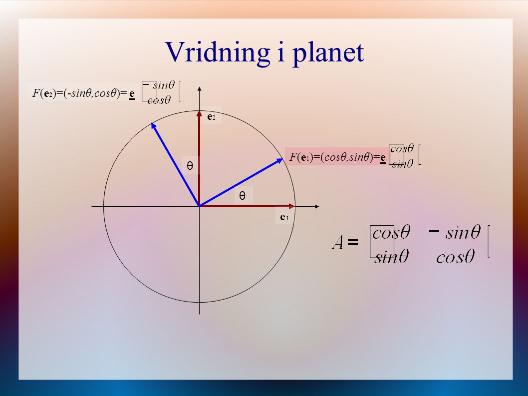 Vridning i planet F(e2)=(-sinθ,cosθ)= e e2 F(e1)=(cosθ,sinθ)=e θ θ e1