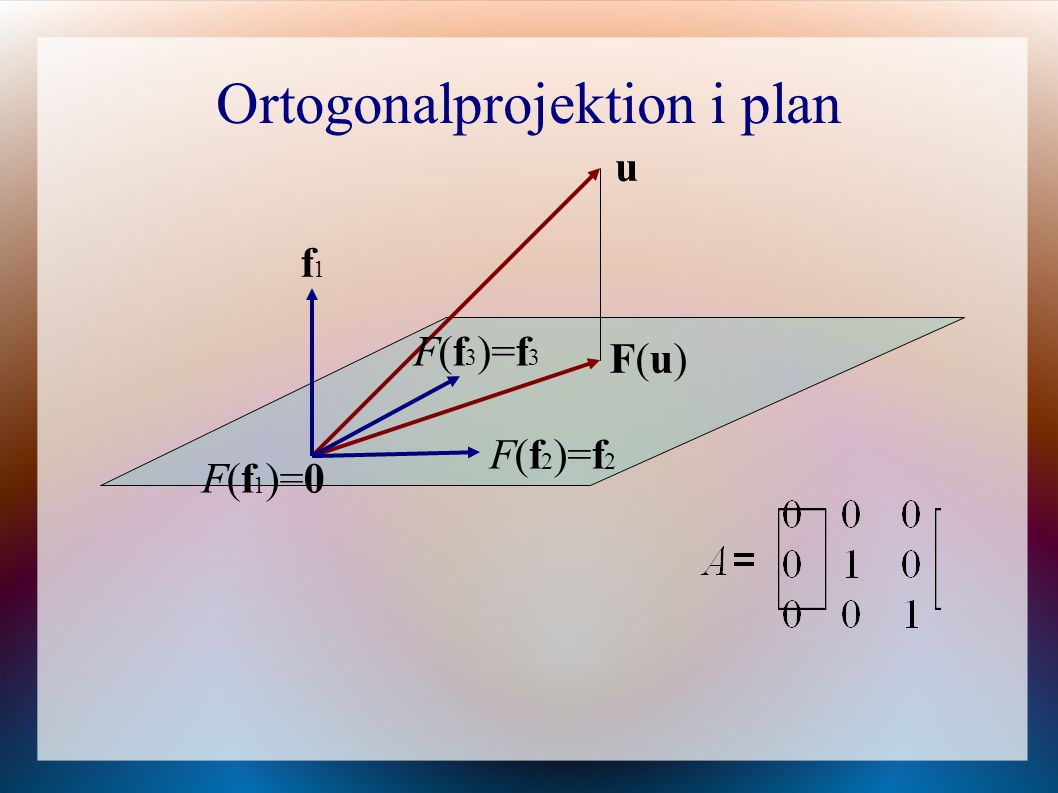 Ortogonalprojektion i plan