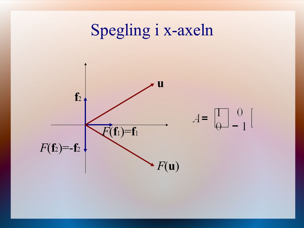 Spegling i x-axeln u f2 F(f1)=f1 F(f2)=-f2 F(u)