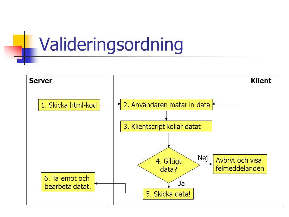 Valideringsordning Server Klient 1. Skicka html-kod
