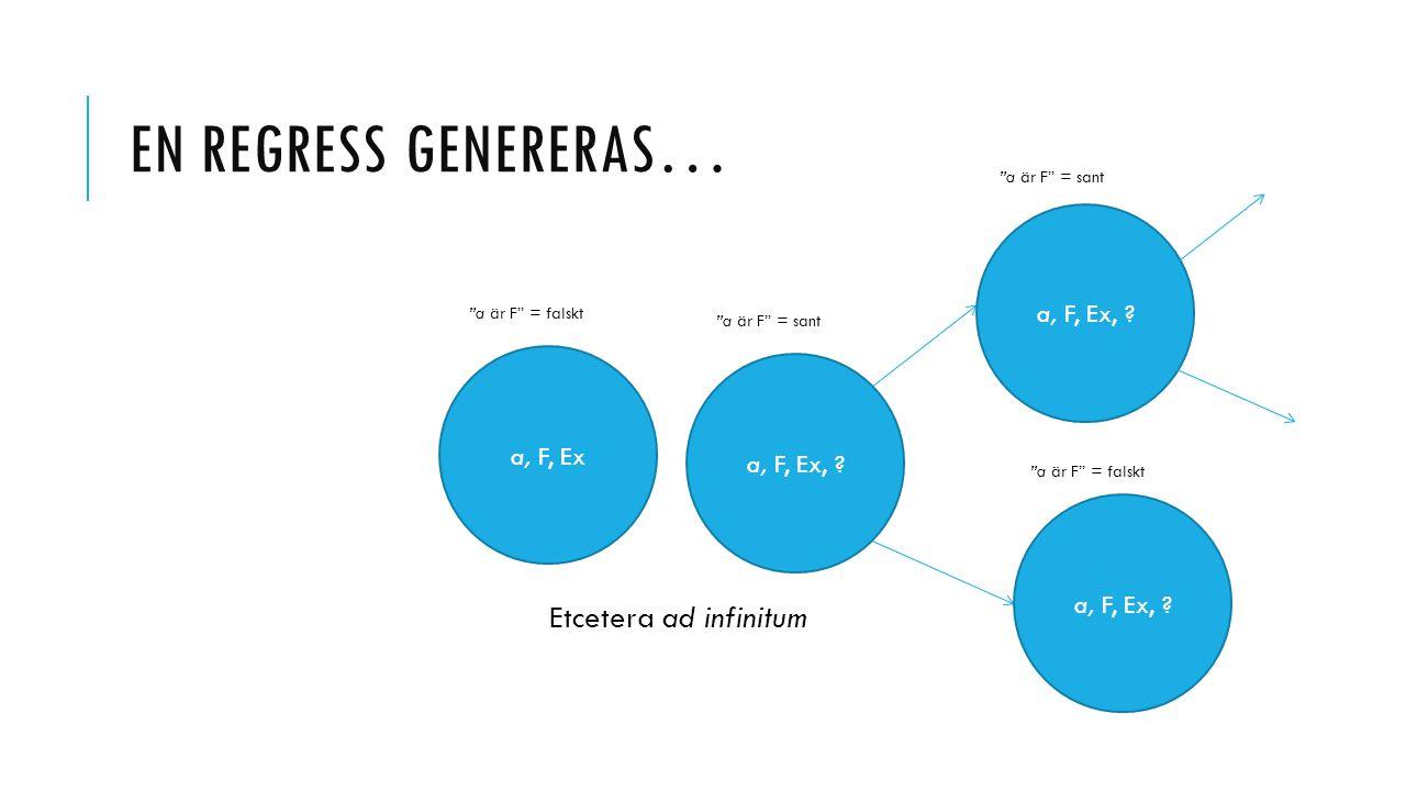 En regress genereras… Etcetera ad infinitum a, F, Ex, a, F, Ex