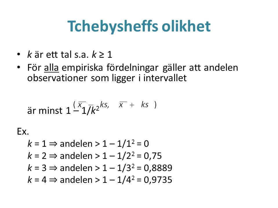 Tchebysheffs olikhet k är ett tal s.a. k ≥ 1