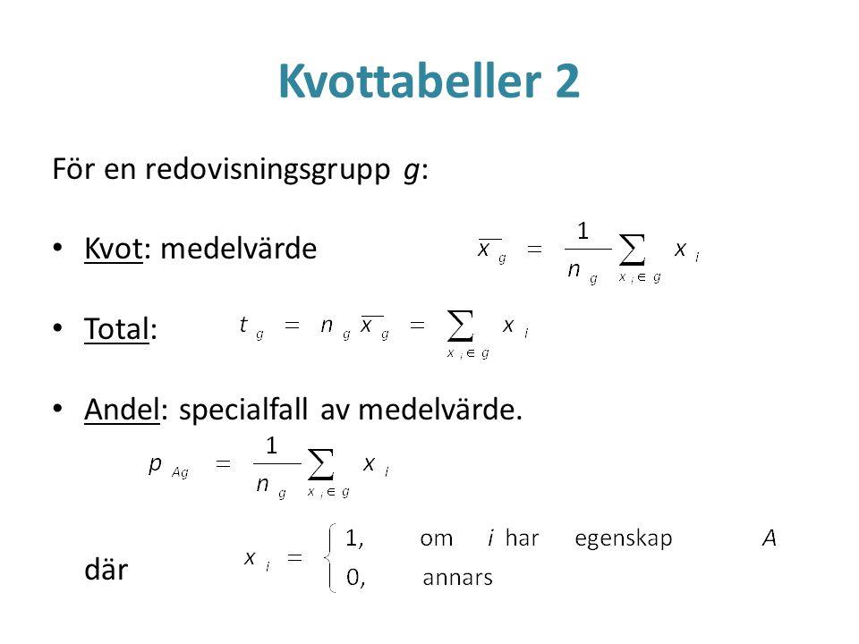 Kvottabeller 2 För en redovisningsgrupp g: Kvot: medelvärde Total: