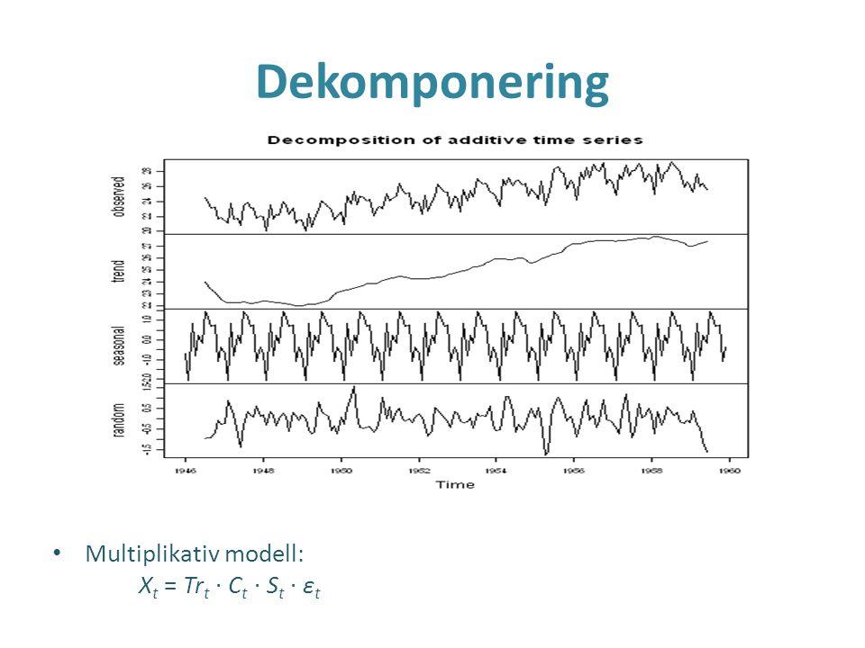 Dekomponering Multiplikativ modell: Xt = Trt · Ct · St · εt