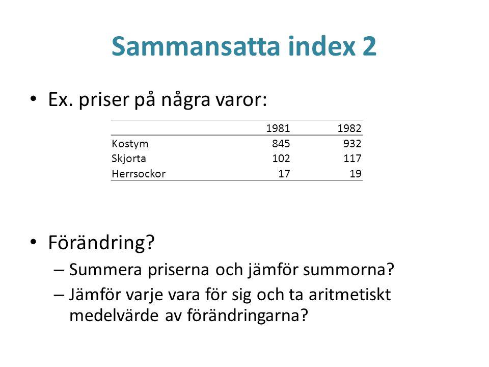 Sammansatta index 2 Ex. priser på några varor: Förändring