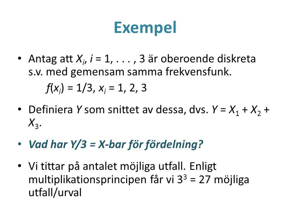 Exempel Antag att Xi, i = 1, . . . , 3 är oberoende diskreta s.v. med gemensam samma frekvensfunk. f(xi) = 1/3, xi = 1, 2, 3.