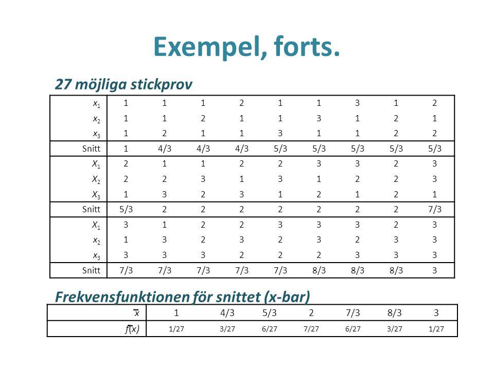 Exempel, forts. 27 möjliga stickprov