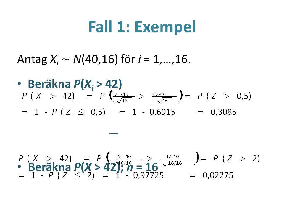 Fall 1: Exempel Antag Xi ~ N(40,16) för i = 1,…,16.
