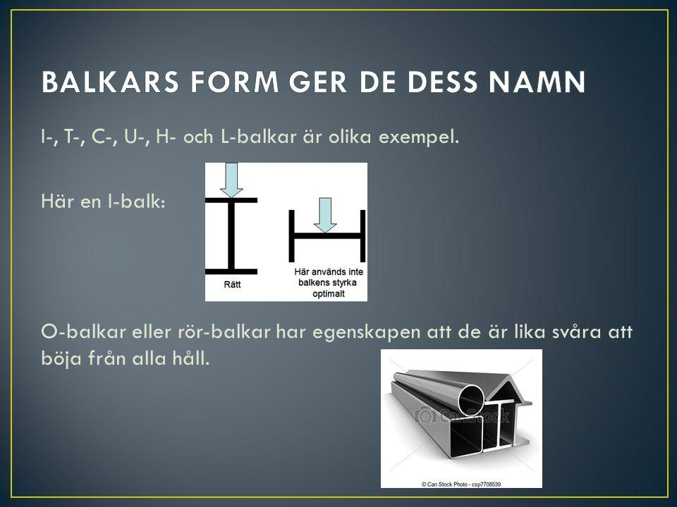 BALKARS FORM GER DE DESS NAMN