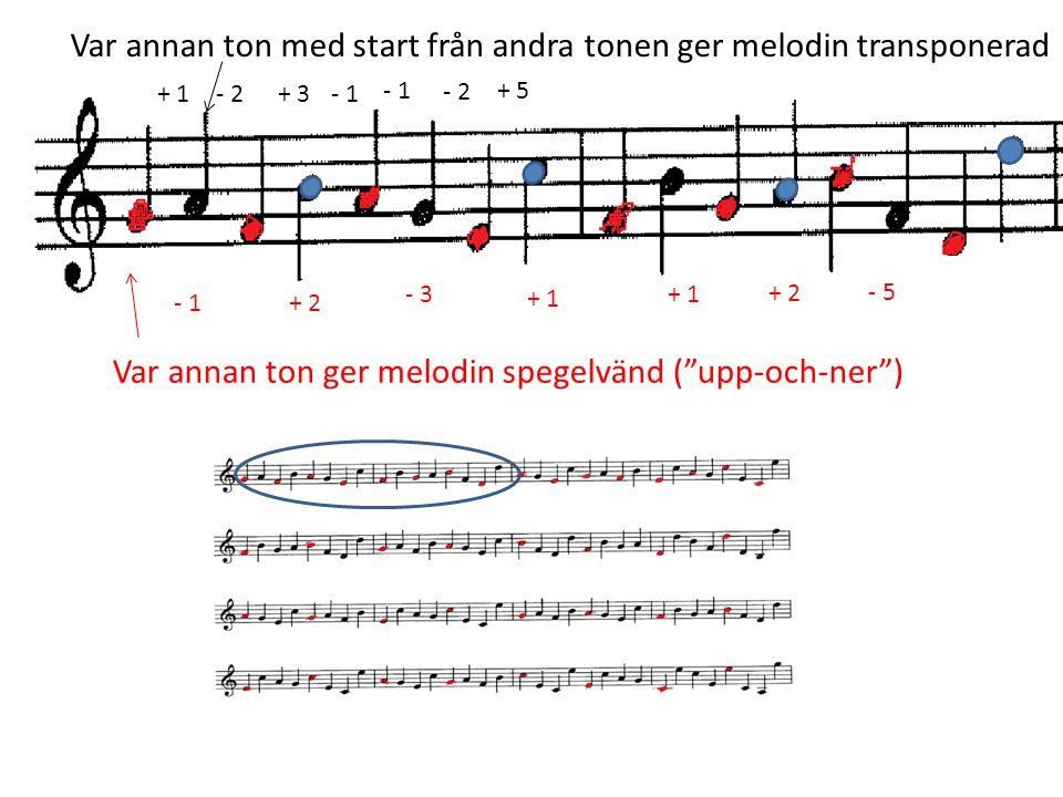 Var annan ton med start från andra tonen ger melodin transponerad