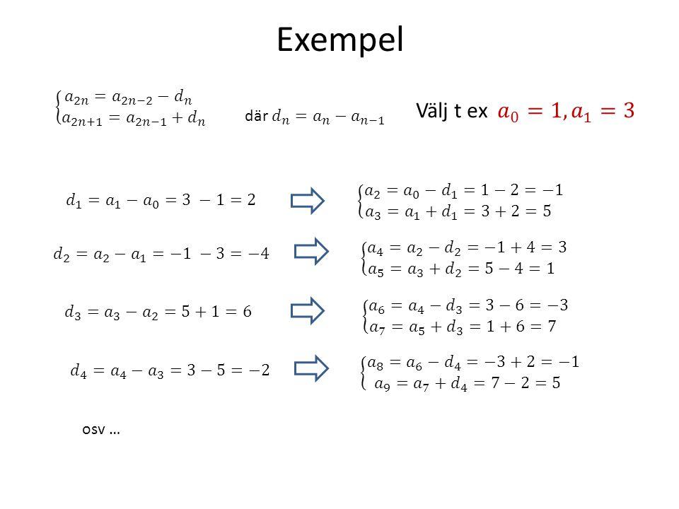 Exempel 𝑎 2𝑛 = 𝑎 2𝑛−2 − 𝑑 𝑛 𝑎 2𝑛+1 = 𝑎 2𝑛−1 + 𝑑 𝑛. Välj t ex 𝑎 0 =1, 𝑎 1 =3. där 𝑑 𝑛 = 𝑎 𝑛 − 𝑎 𝑛−1.