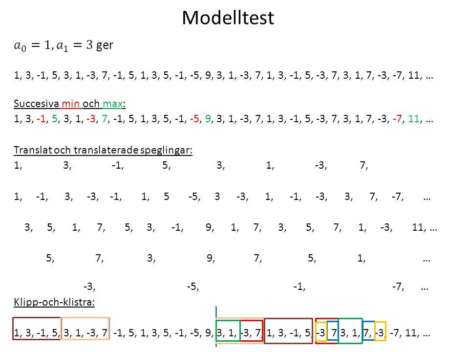 Modelltest 𝑎 0 =1, 𝑎 1 =3 ger 1, 3, -1, 5, 3, 1, -3, 7, -1, 5, 1, 3, 5, -1, -5, 9, 3, 1, -3, 7, 1, 3, -1, 5, -3, 7, 3, 1, 7, -3, -7, 11, …