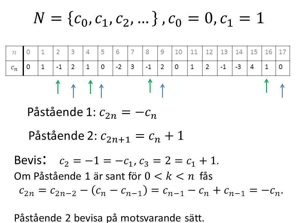 𝑁= 𝑐 0 , 𝑐 1 , 𝑐 2 , … , 𝑐 0 =0, 𝑐 1 =1 Påstående 1: 𝑐 2𝑛 =− 𝑐 𝑛