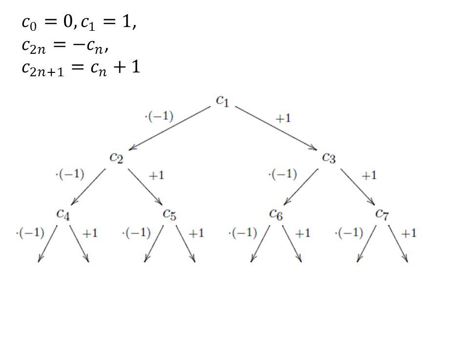 𝑐 0 =0, 𝑐 1 =1, 𝑐 2𝑛 =− 𝑐 𝑛 , 𝑐 2𝑛+1 = 𝑐 𝑛 +1
