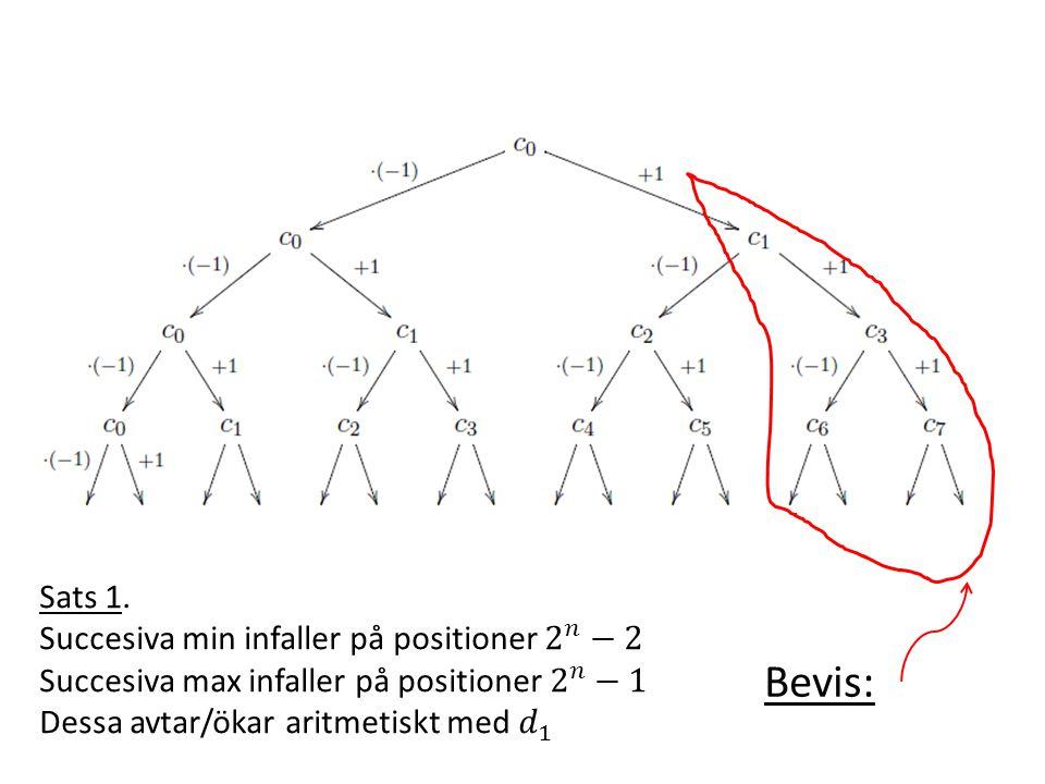 Sats 1. Succesiva min infaller på positioner 2 𝑛 −2 Succesiva max infaller på positioner 2 𝑛 −1 Dessa avtar/ökar aritmetiskt med 𝑑 1