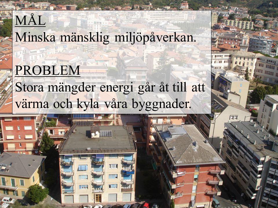 MÅL Minska mänsklig miljöpåverkan. PROBLEM.