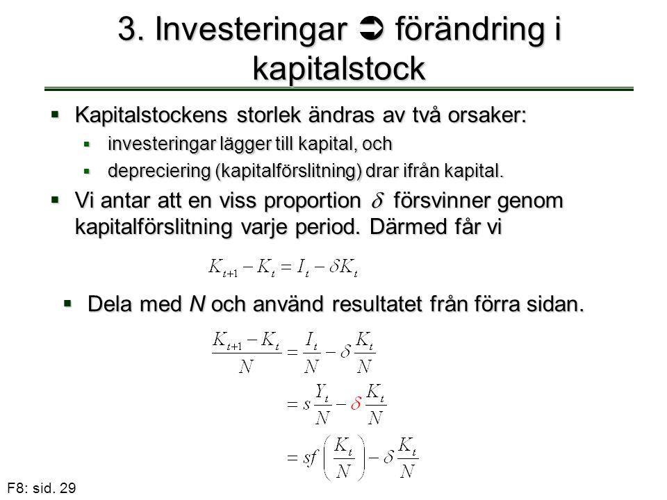 3. Investeringar  förändring i kapitalstock