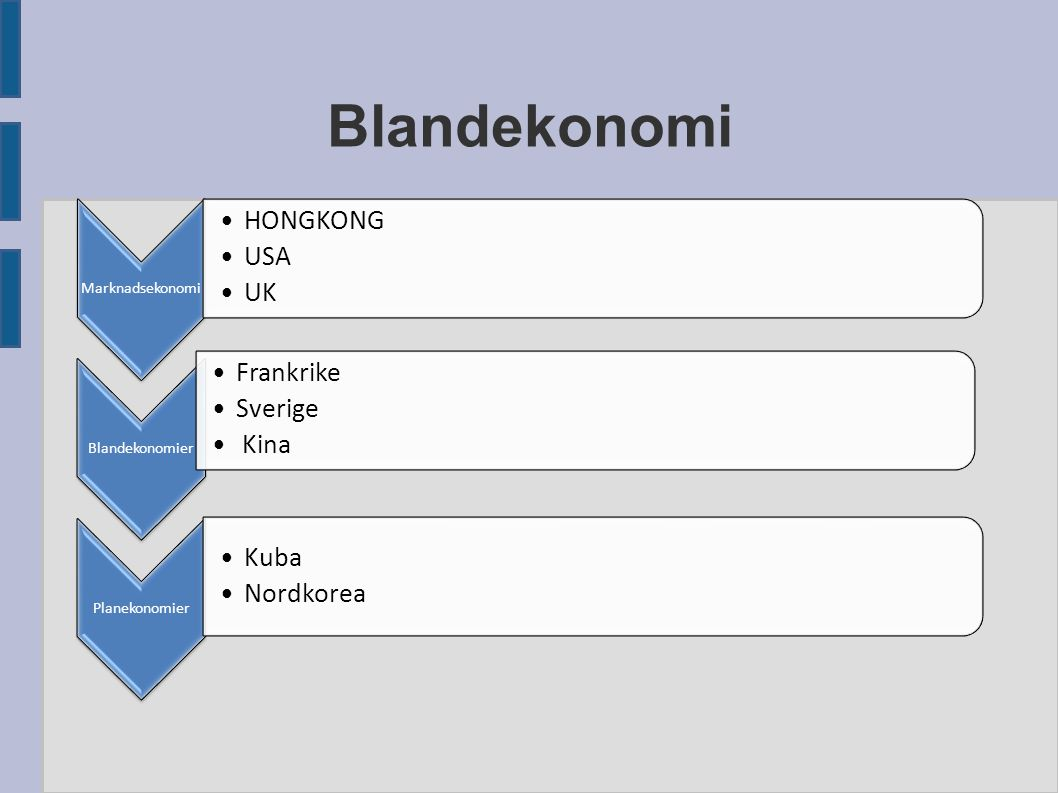 Blandekonomi HONGKONG USA UK Frankrike Sverige Kina Kuba Nordkorea