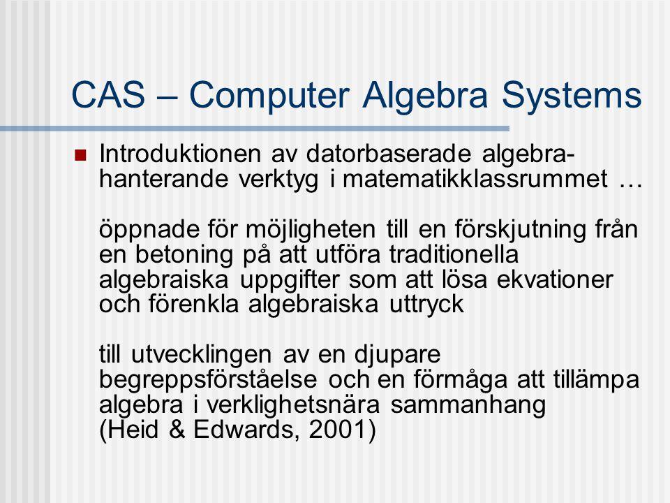 CAS – Computer Algebra Systems