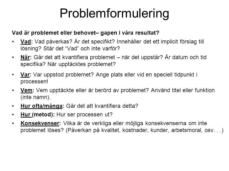 Problemformulering Vad är problemet eller behovet– gapen i våra resultat