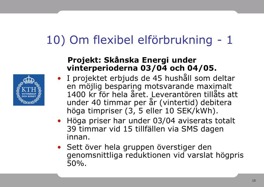 10) Om flexibel elförbrukning - 1