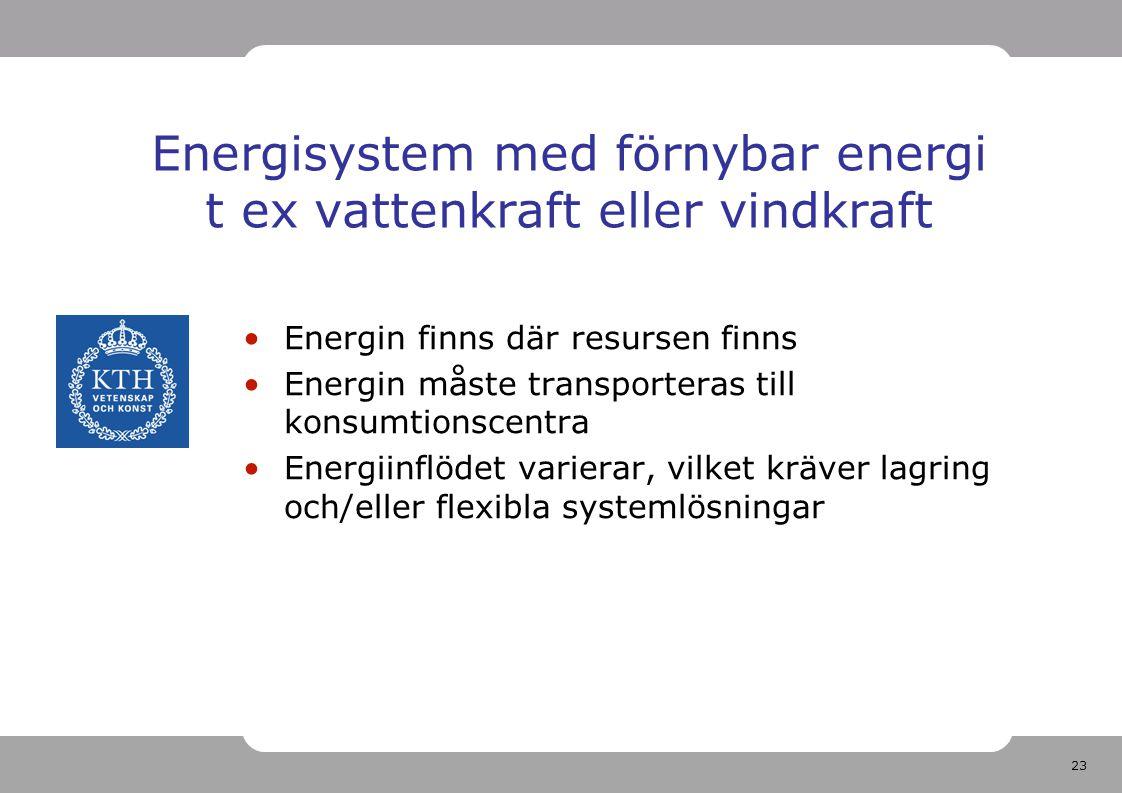 Energisystem med förnybar energi t ex vattenkraft eller vindkraft