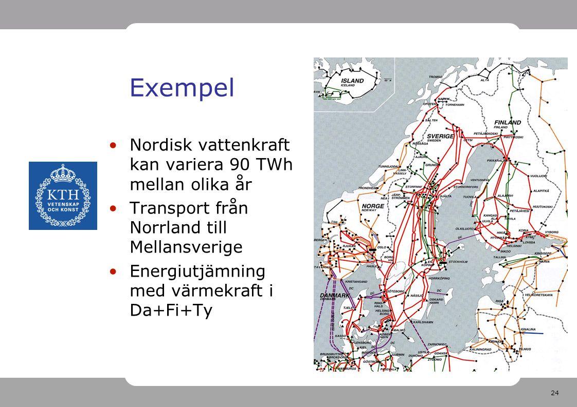 Exempel Nordisk vattenkraft kan variera 90 TWh mellan olika år