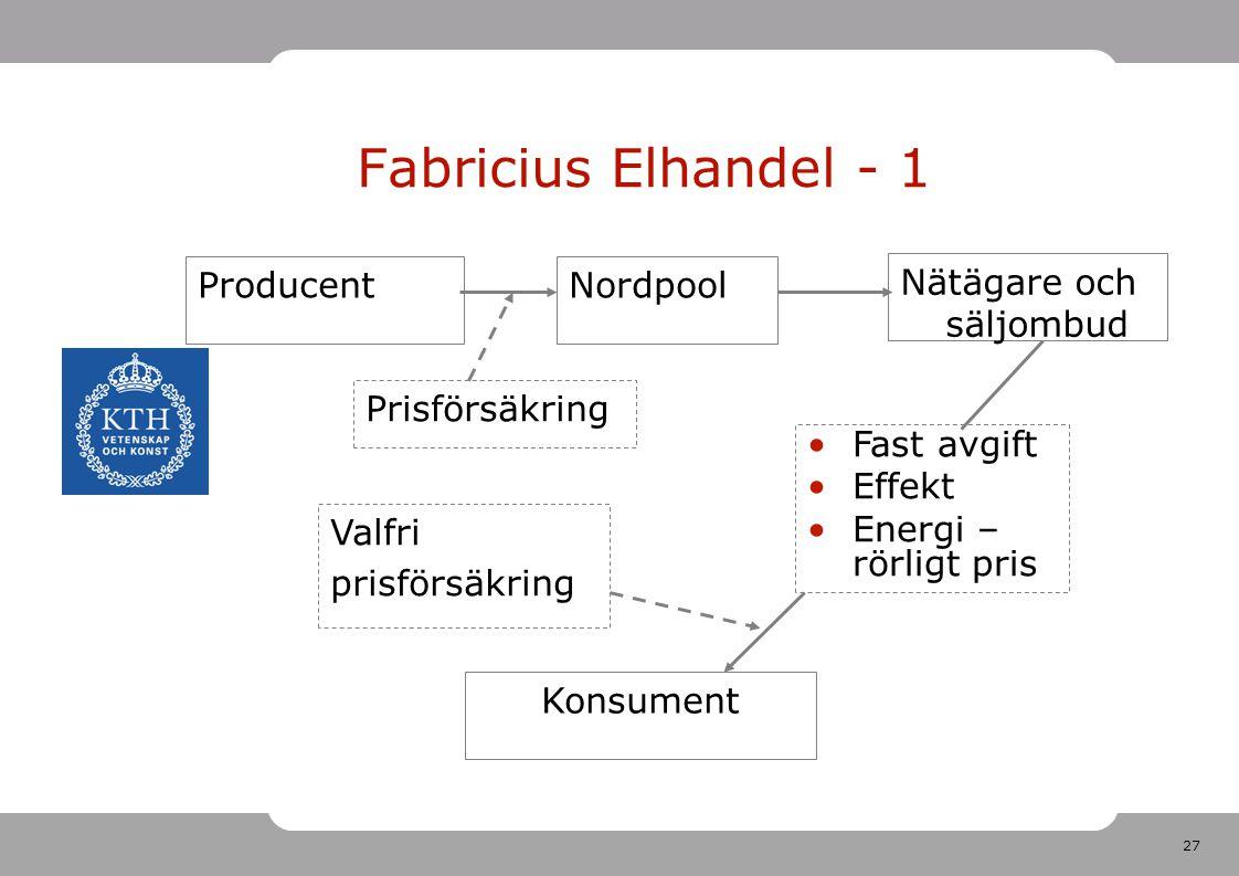 Fabricius Elhandel - 1 Producent Nordpool Nätägare och säljombud