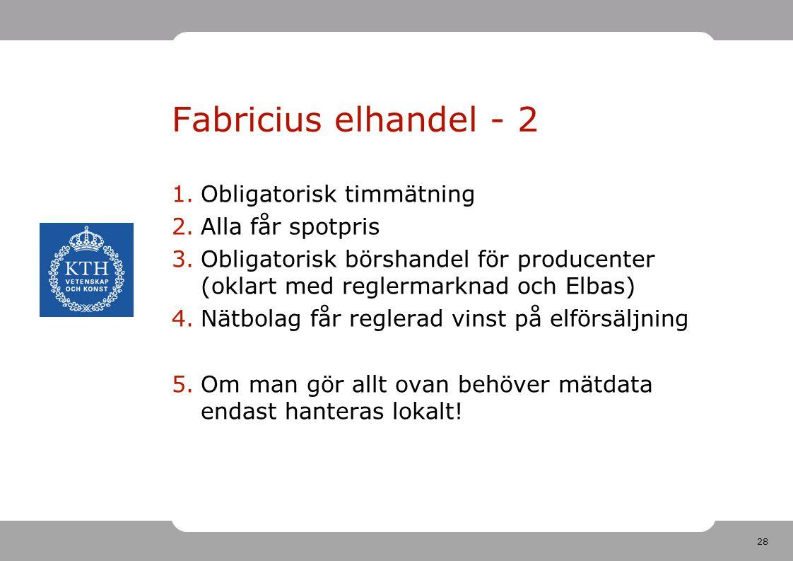 Fabricius elhandel - 2 Obligatorisk timmätning Alla får spotpris