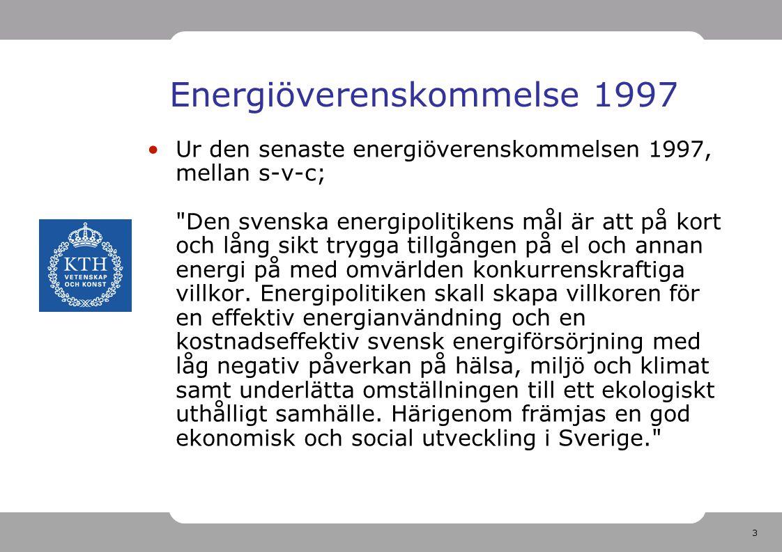 Energiöverenskommelse 1997