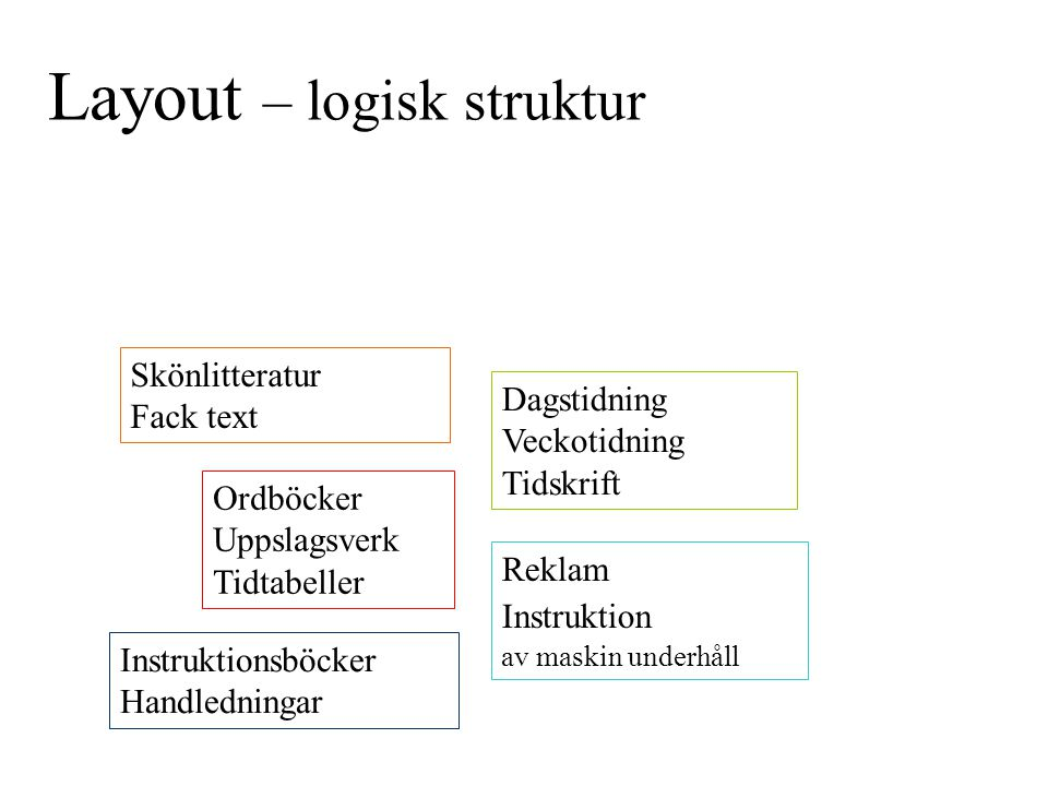 Layout – logisk struktur