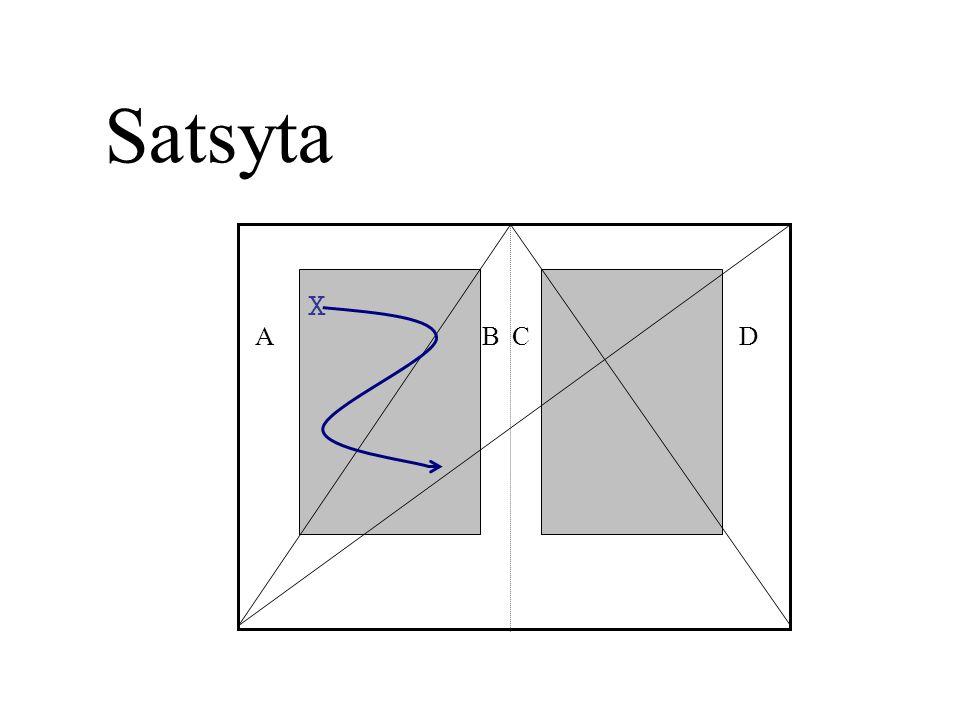 Satsyta X A B C D