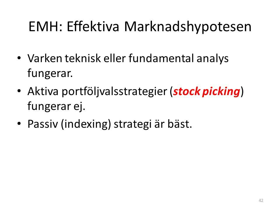 EMH: Effektiva Marknadshypotesen