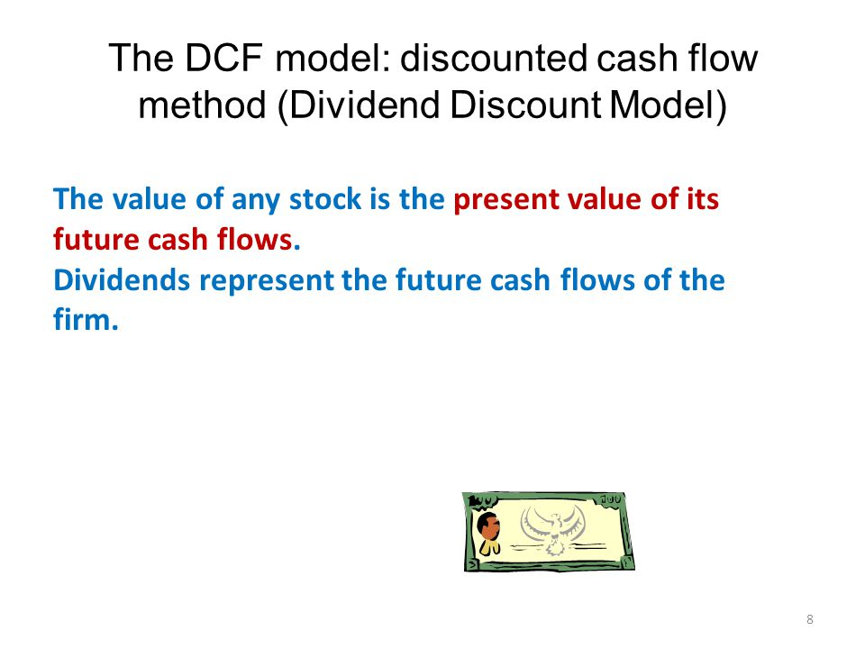 The DCF model: discounted cash flow method (Dividend Discount Model)