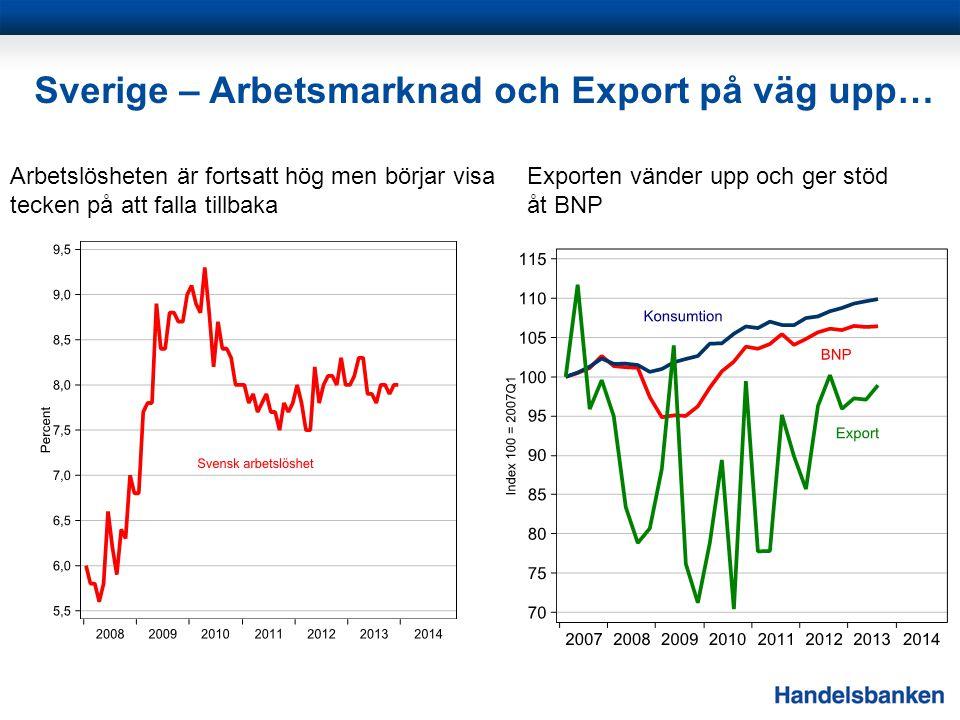 Sverige – Arbetsmarknad och Export på väg upp…