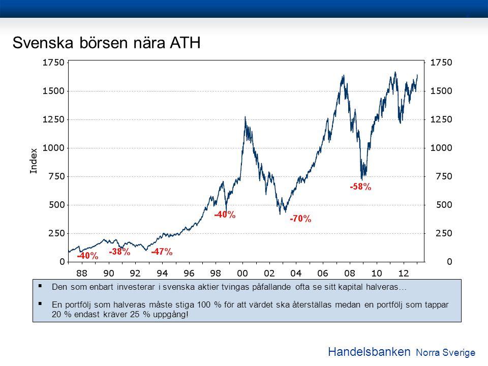 Svenska börsen nära ATH