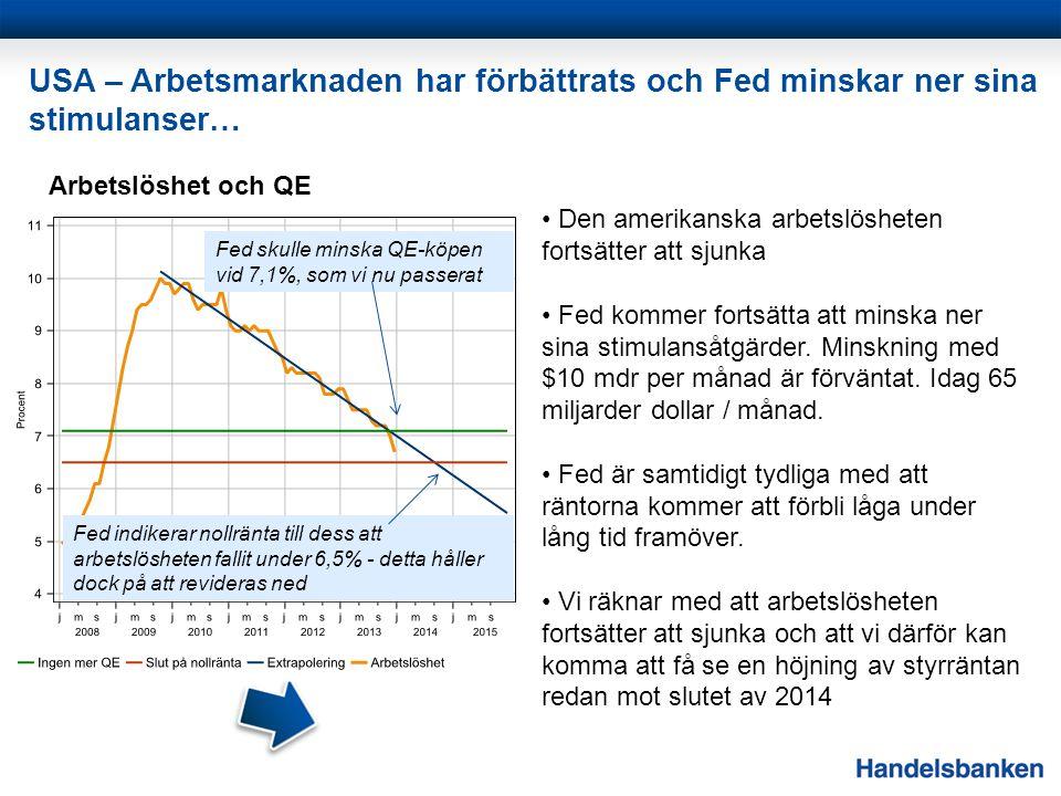 USA – Arbetsmarknaden har förbättrats och Fed minskar ner sina stimulanser…