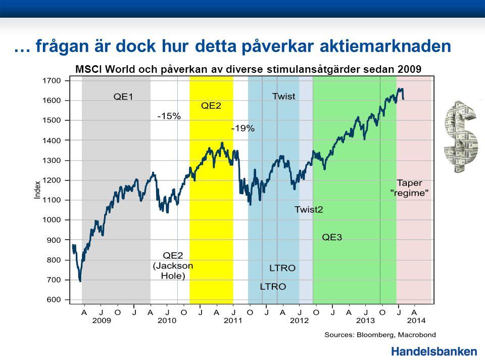 … frågan är dock hur detta påverkar aktiemarknaden