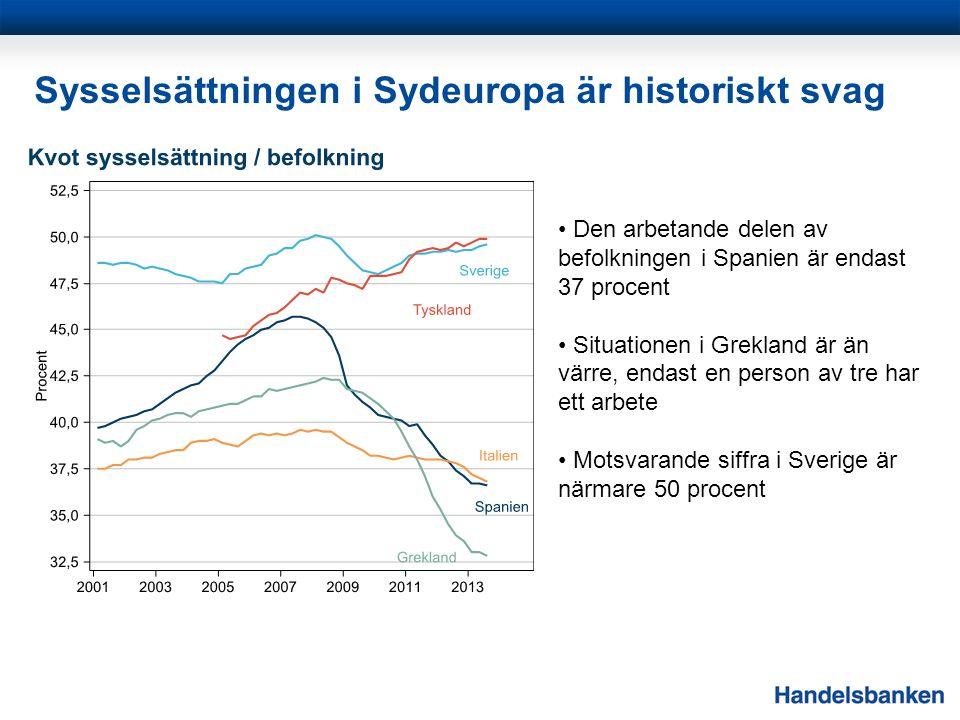 Sysselsättningen i Sydeuropa är historiskt svag