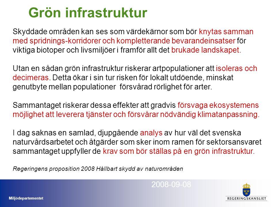 Grön infrastruktur Ekosystemtjänsterna